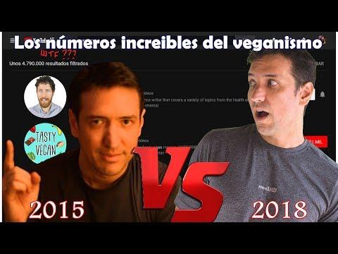 Los Números Increíbles del Veganismo 2015 vs 2018