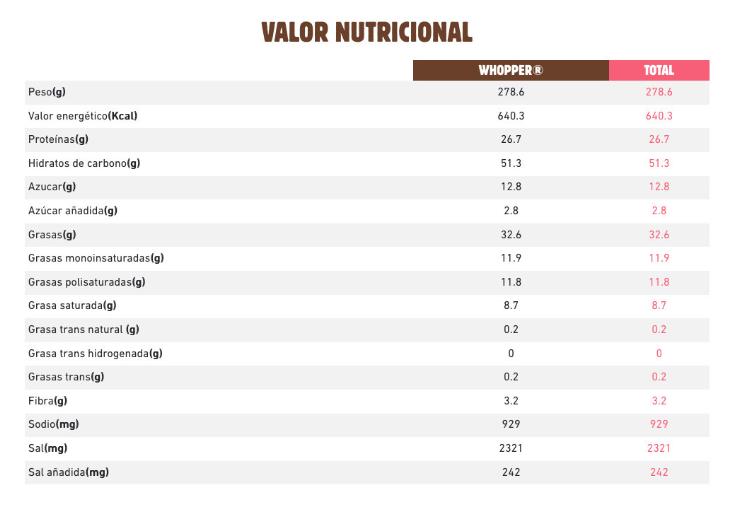 Valor nutricional Whopper tradicional