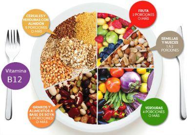 La dieta vegana es sana