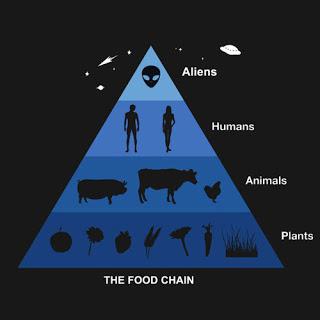 Aliens en cadena alimenticia