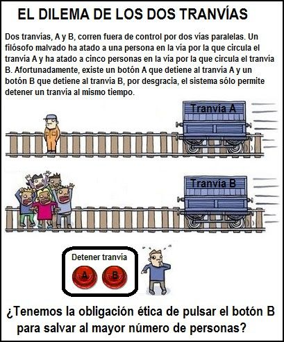 Dilema del tranvía con dos trenes