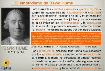 David Hume defendía el egoísmo racional