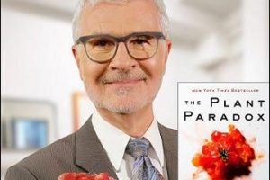 """El absurdo libro """"The Plant Paradox"""""""